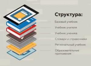 prosv_etextbook